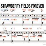 strawberryfieldsforever_c_b