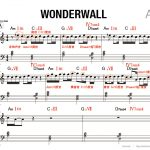 wonderwall_am_a