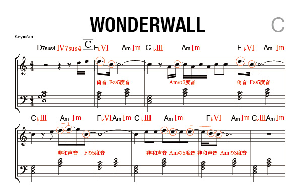 wonderwall_am_c